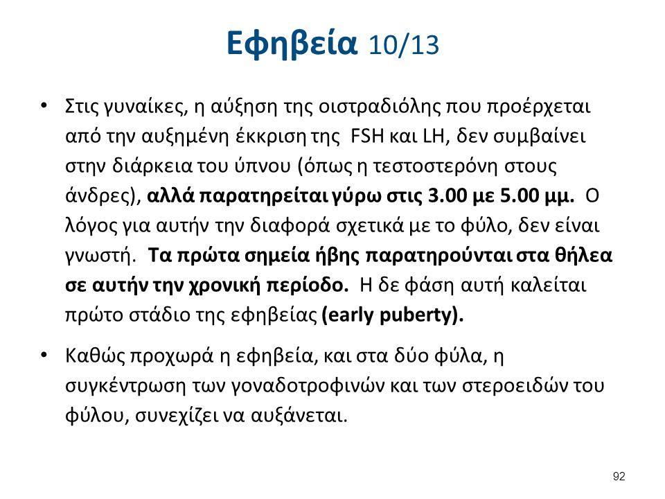 Εφηβεία 11/13
