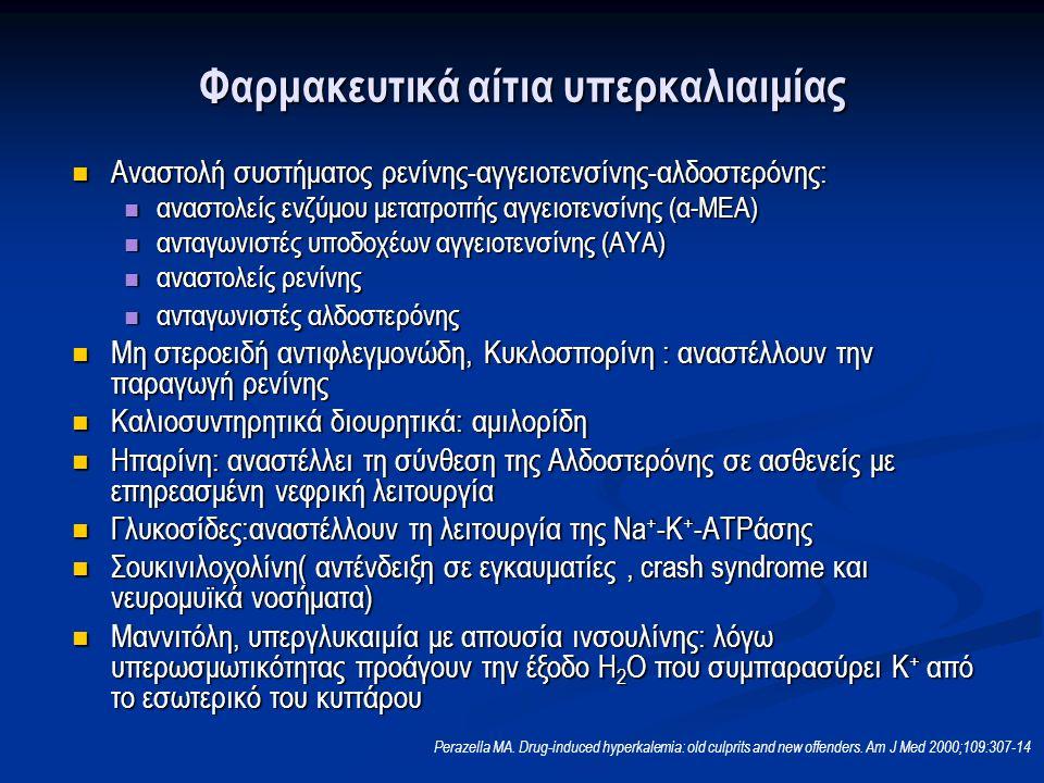 Φαρμακευτικά αίτια υπερκαλιαιμίας