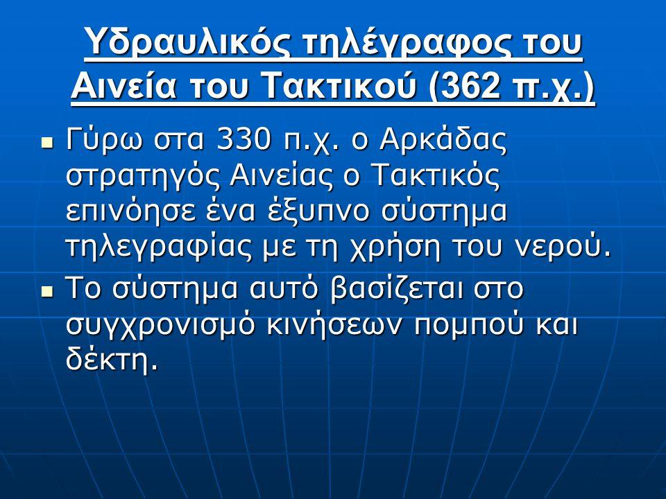 Υδραυλικός τηλέγραφος του Αινεία του Τακτικού (362 π.χ.)