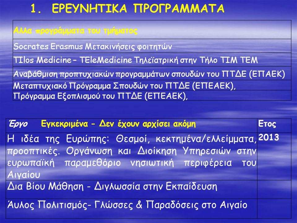 1. ΕΡΕΥΝΗΤΙΚΑ ΠΡΟΓΡΑΜΜΑΤΑ