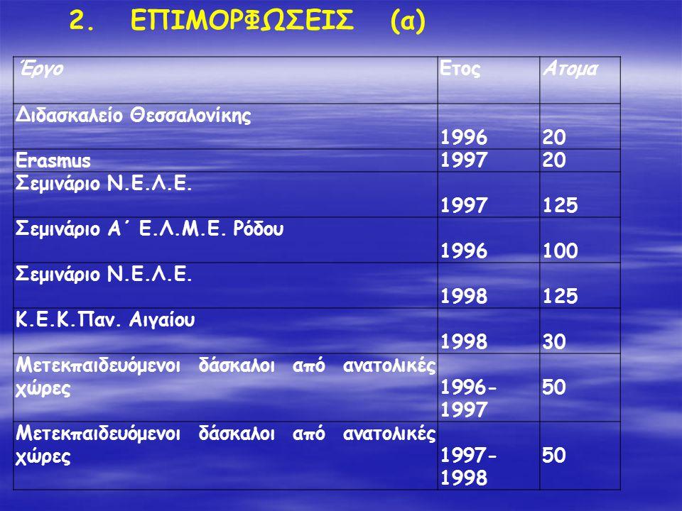 2. ΕΠΙΜΟΡΦΩΣΕΙΣ (α) Έργο Ετος Ατομα Διδασκαλείο Θεσσαλονίκης 1996 20
