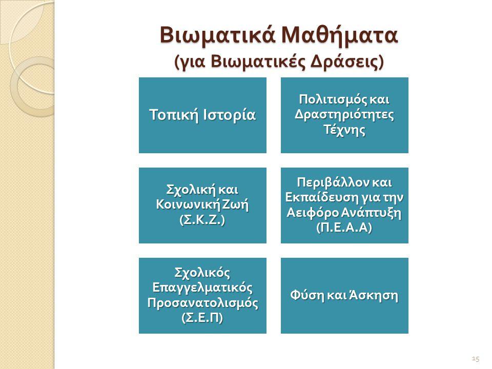 Βιωματικά Μαθήματα (για Βιωματικές Δράσεις)