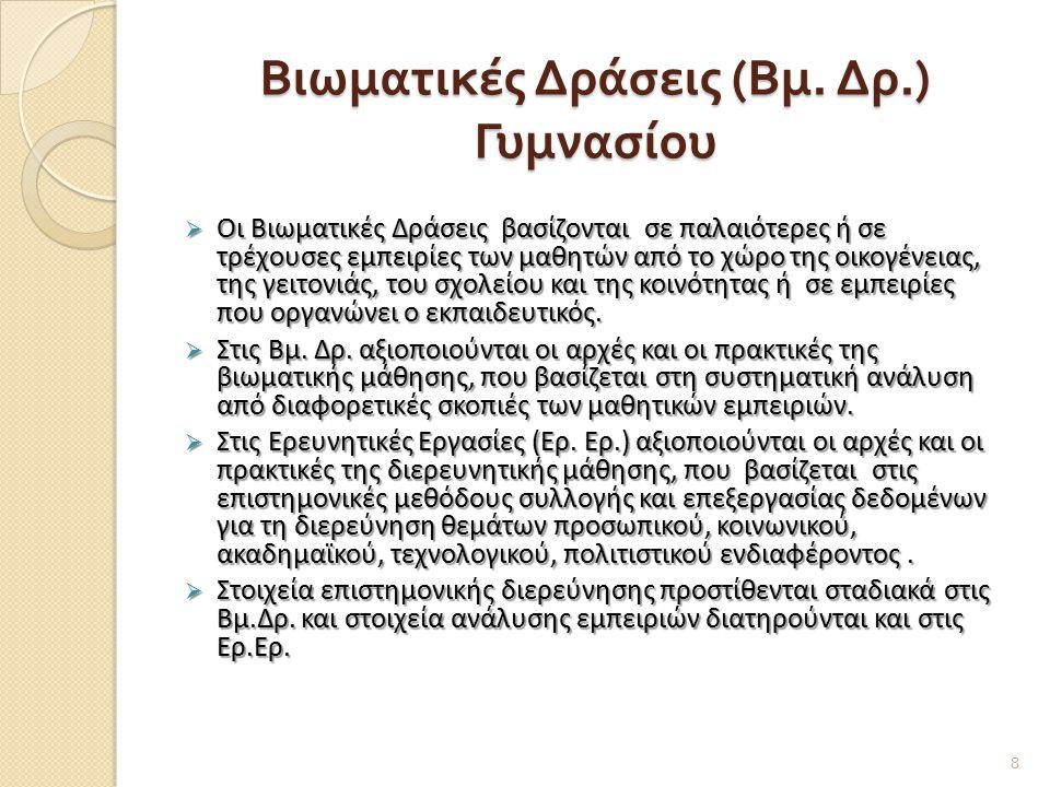 Βιωματικές Δράσεις (Βμ. Δρ.) Γυμνασίου