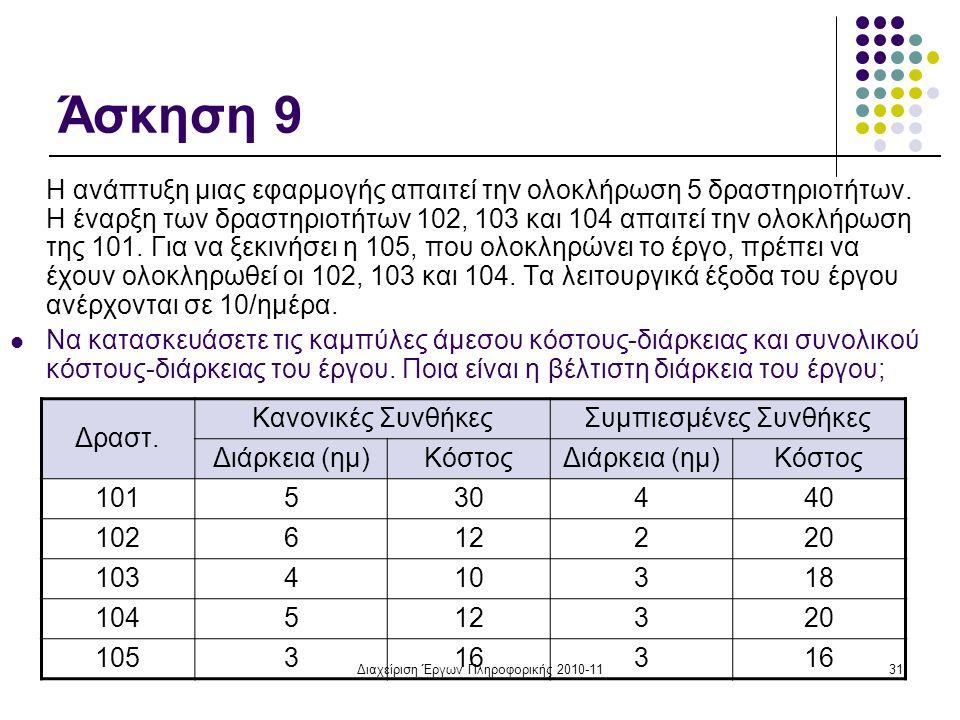 Άσκηση 9