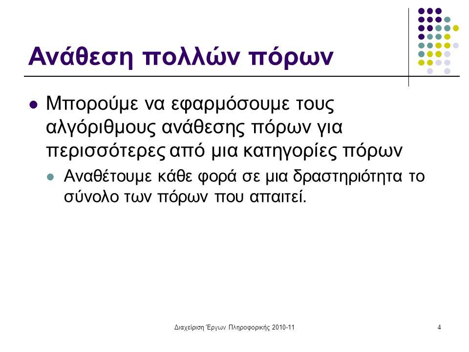 Διαχείριση Έργων Πληροφορικής 2010-11