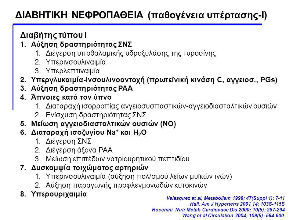 ΔΙΑΒΗΤΙΚΗ ΝΕΦΡΟΠΑΘΕΙΑ (παθογένεια υπέρτασης-Ι)