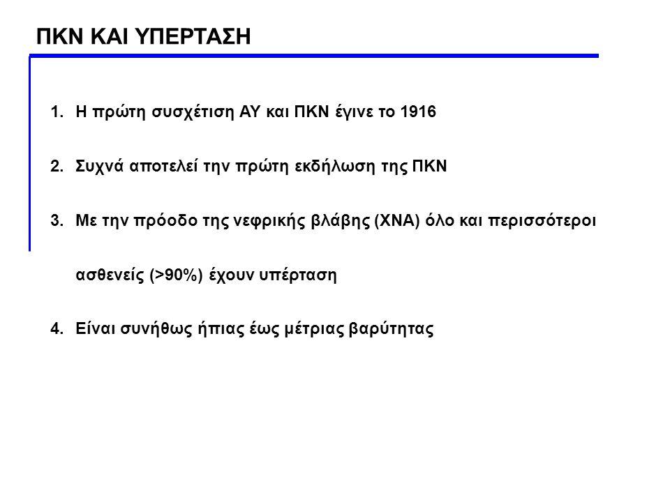 ΠΚΝ ΚΑΙ ΥΠΕΡΤΑΣΗ Η πρώτη συσχέτιση ΑΥ και ΠΚΝ έγινε το 1916