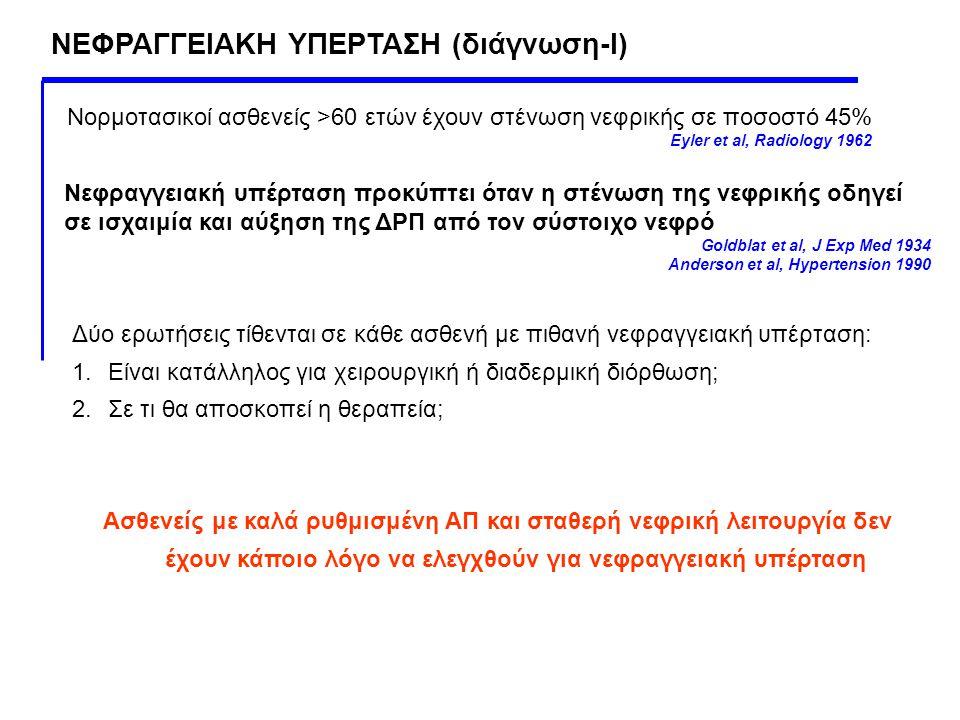 ΝΕΦΡΑΓΓΕΙΑΚΗ ΥΠΕΡΤΑΣΗ (διάγνωση-Ι)