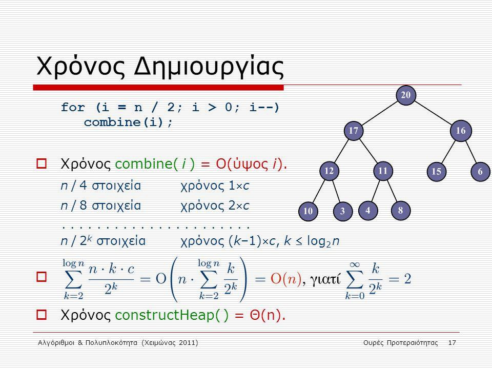 Χρόνος Δημιουργίας for (i = n / 2; i > 0; i--) combine(i);