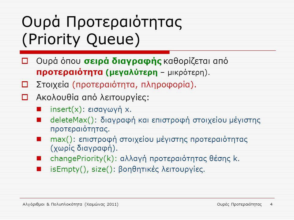 Ουρά Προτεραιότητας (Priority Queue)