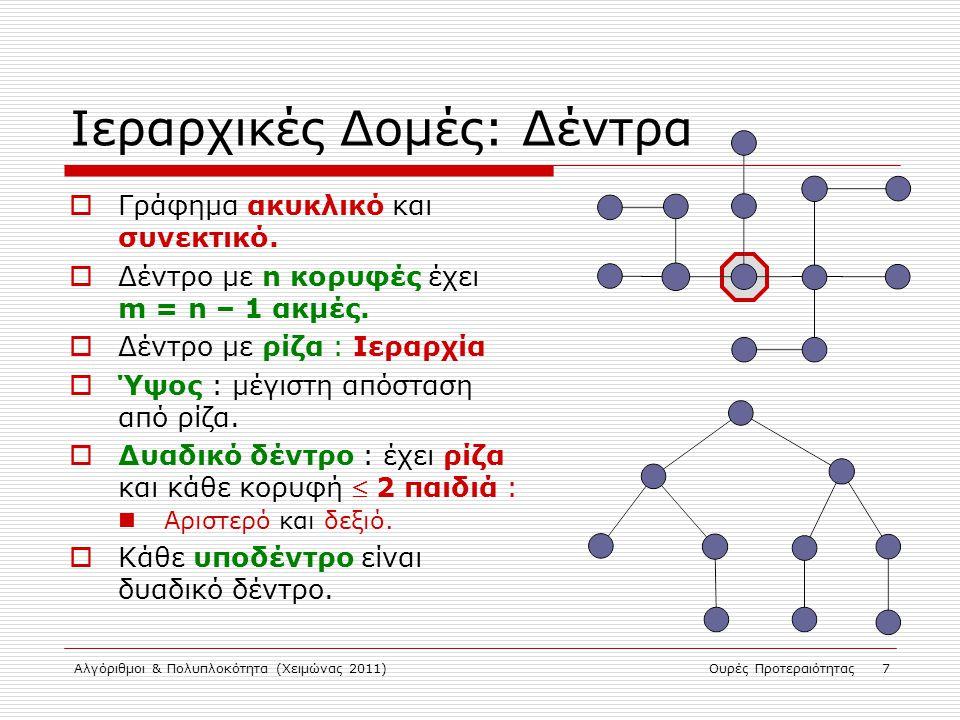 Ιεραρχικές Δομές: Δέντρα