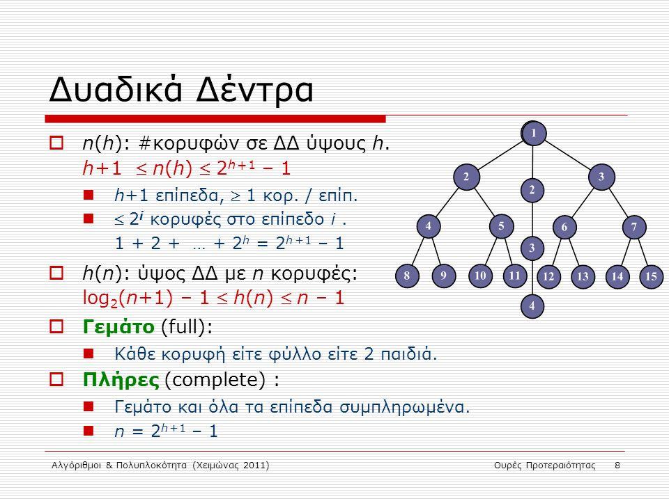Δυαδικά Δέντρα n(h): #κορυφών σε ΔΔ ύψους h. h + 1  n(h)  2h + 1 – 1