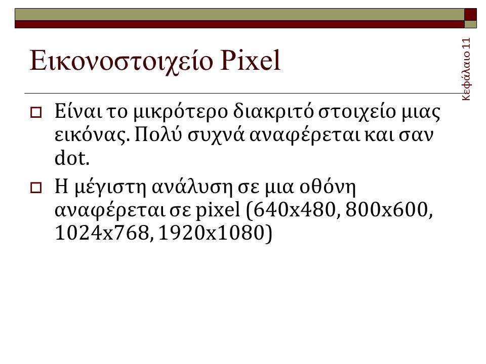 Εικονοστοιχείο Pixel Κεφάλαιο 11. Είναι το μικρότερο διακριτό στοιχείο μιας εικόνας. Πολύ συχνά αναφέρεται και σαν dot.