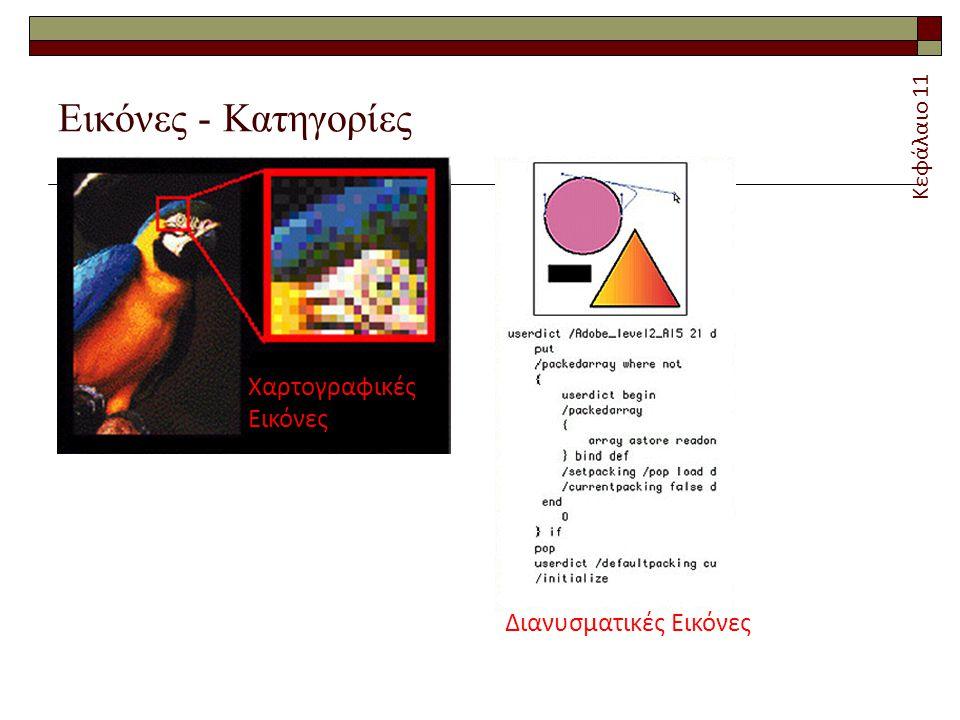 Εικόνες - Κατηγορίες Χαρτογραφικές Εικόνες Διανυσματικές Εικόνες