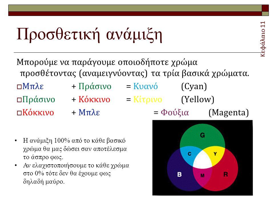 Προσθετική ανάμιξη Κεφάλαιο 11. Μπορούμε να παράγουμε οποιοδήποτε χρώμα προσθέτοντας (αναμειγνύοντας) τα τρία βασικά χρώματα.
