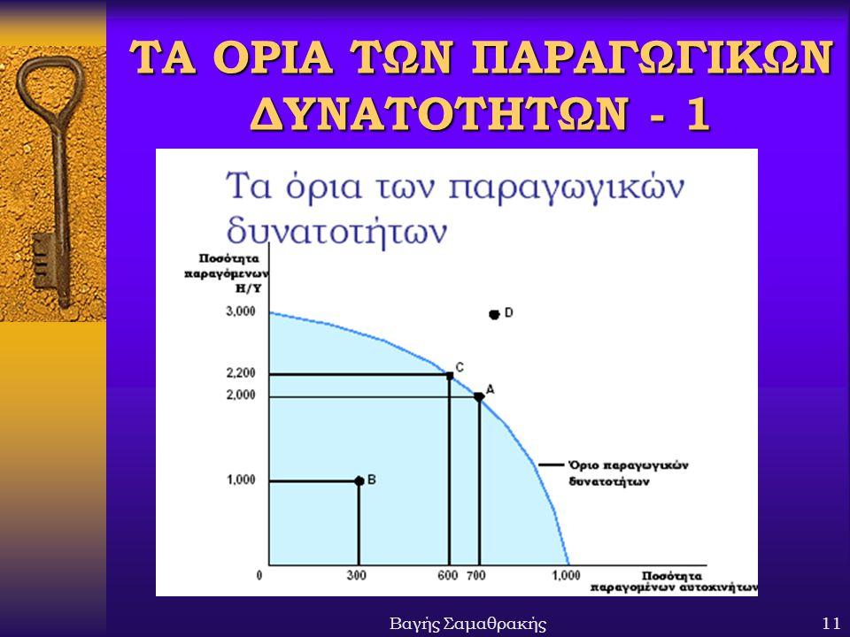 ΤΑ ΟΡΙΑ ΤΩΝ ΠΑΡΑΓΩΓΙΚΩΝ ΔΥΝΑΤΟΤΗΤΩΝ - 1