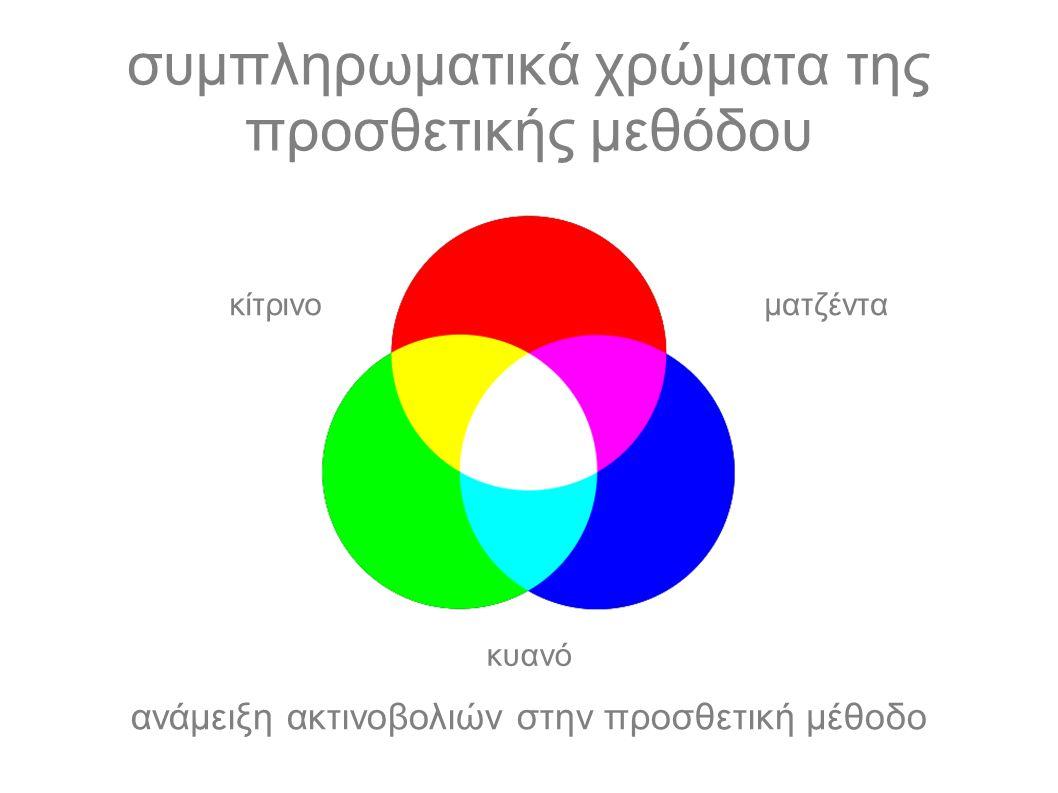 συμπληρωματικά χρώματα της προσθετικής μεθόδου