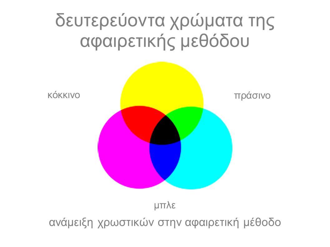 δευτερεύοντα χρώματα της αφαιρετικής μεθόδου