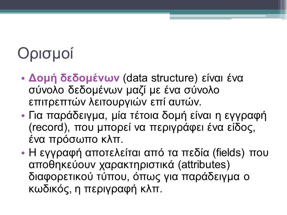 Ορισμοί Δομή δεδομένων (data structure) είναι ένα σύνολο δεδομένων μαζί με ένα σύνολο επιτρεπτών λειτουργιών επί αυτών.