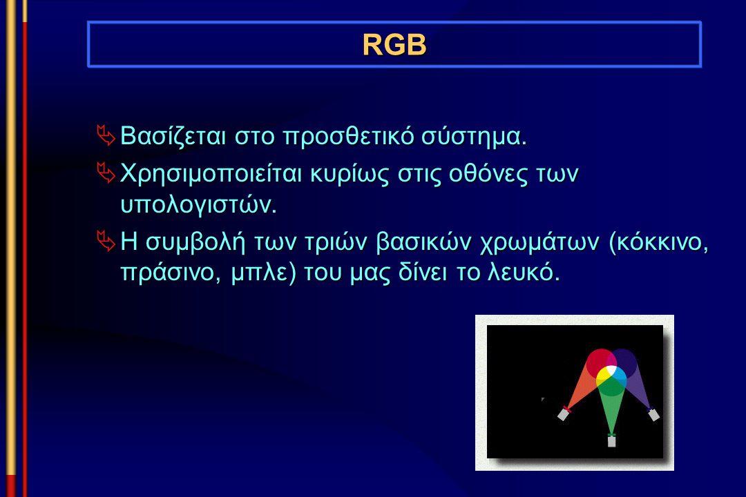 RGB Βασίζεται στο προσθετικό σύστημα.