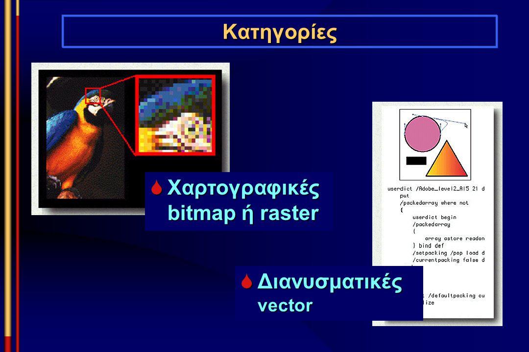 Κατηγορίες Χαρτογραφικές bitmap ή raster Διανυσματικές vector