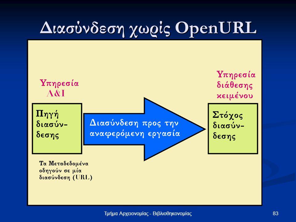 Διασύνδεση χωρίς OpenURL