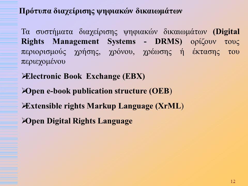 Πρότυπα διαχείρισης ψηφιακών δικαιωμάτων