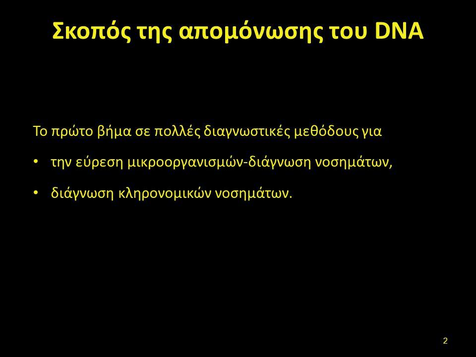 Η εξαγωγή του DNA από το πυρήνα του κυττάρου