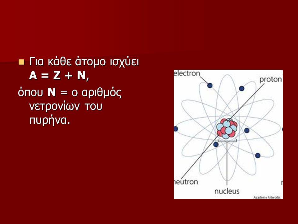 Για κάθε άτομο ισχύει Α = Ζ + Ν,