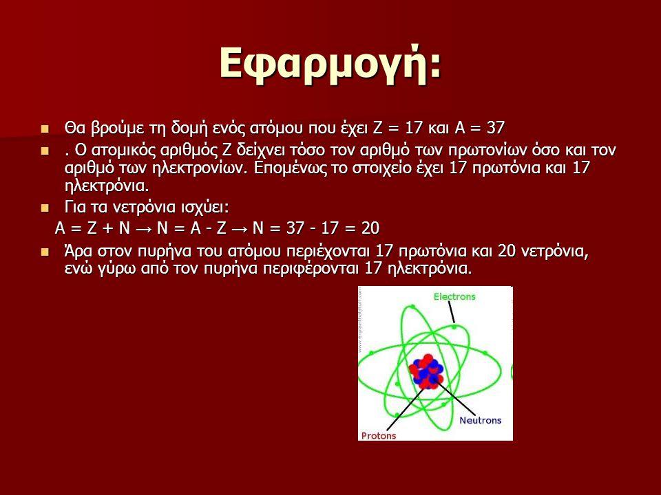 Εφαρμογή: Θα βρούμε τη δομή ενός ατόμου που έχει Ζ = 17 και Α = 37