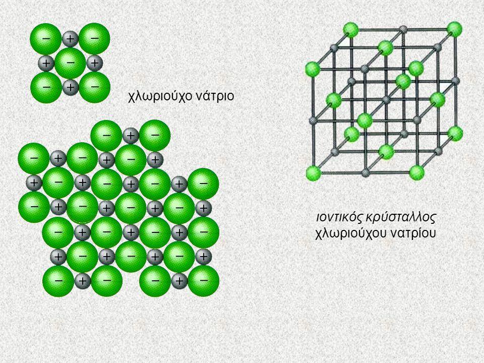 ιοντικός κρύσταλλος χλωριούχου νατρίου