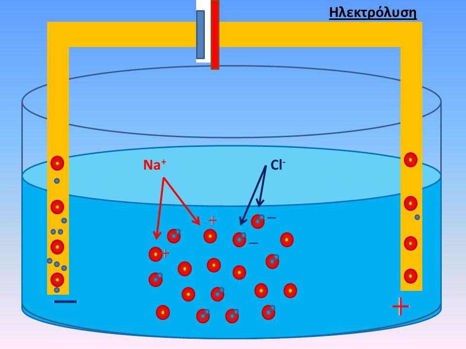 Ηλεκτρόλυση Νa+ Cl-