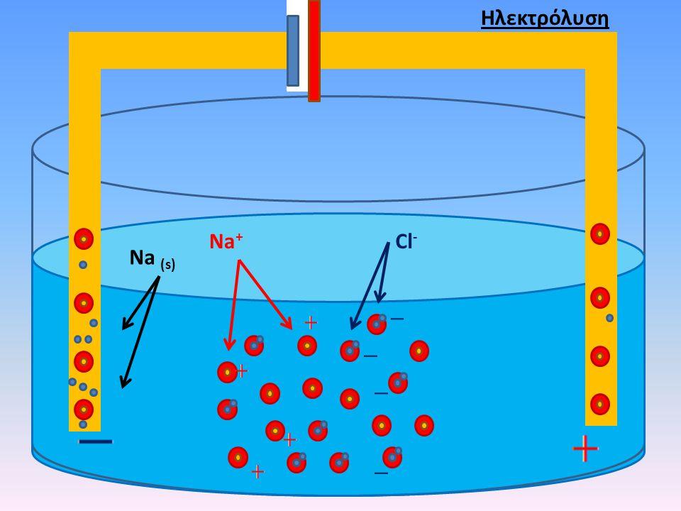 Ηλεκτρόλυση Νa+ Cl- Νa (s)
