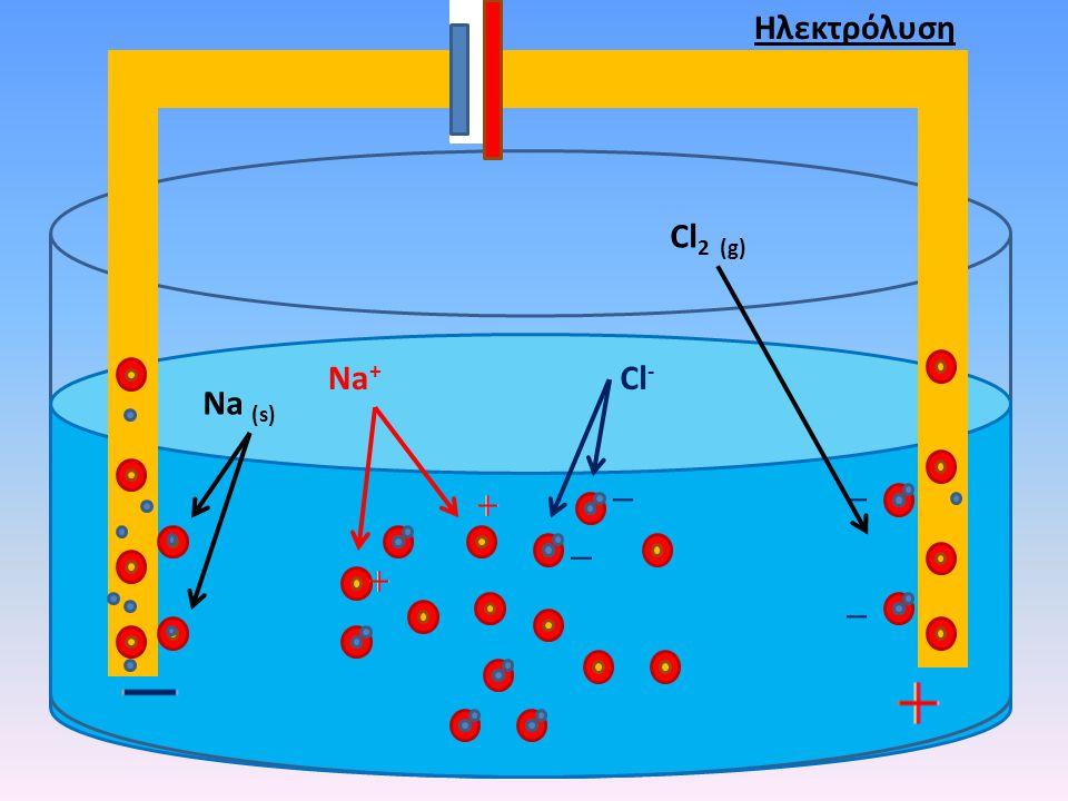 Ηλεκτρόλυση Cl2 (g) Νa+ Cl- Νa (s)