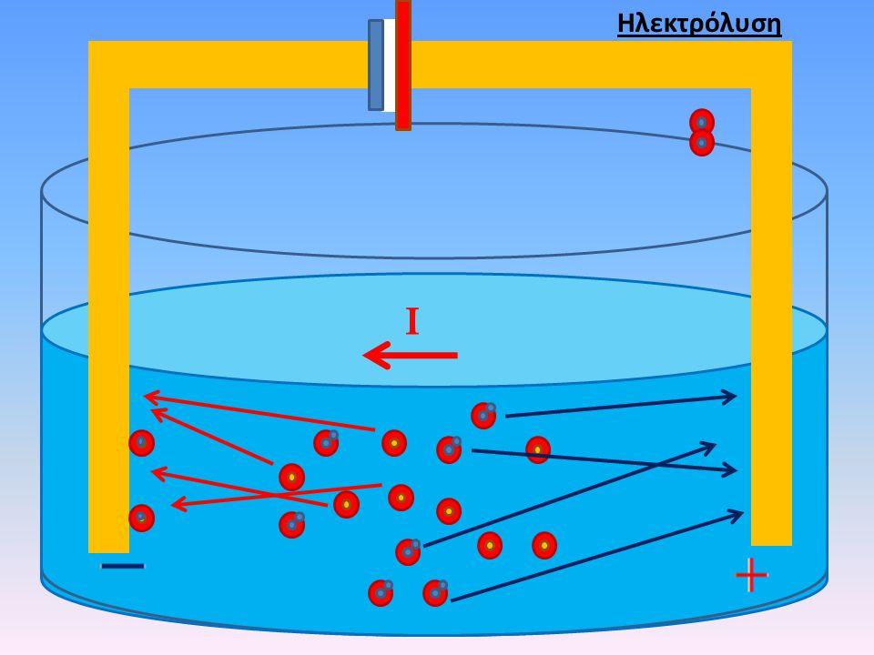 Ηλεκτρόλυση Ι
