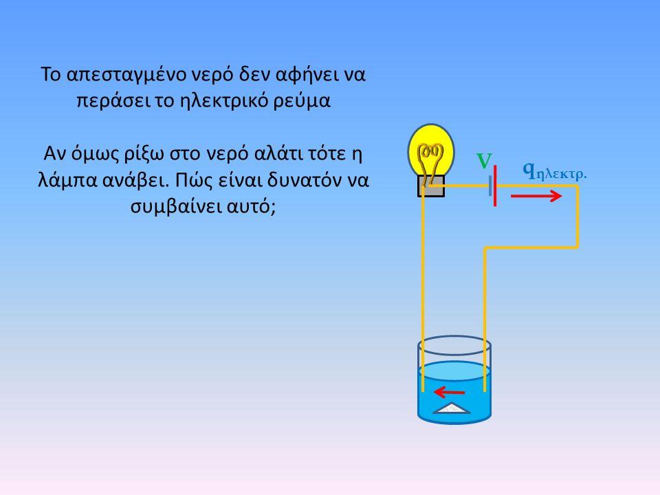 Το απεσταγμένο νερό δεν αφήνει να περάσει το ηλεκτρικό ρεύμα
