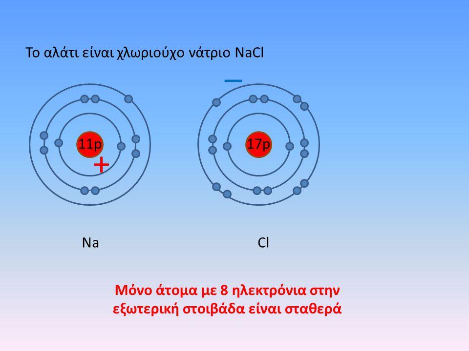 Μόνο άτομα με 8 ηλεκτρόνια στην εξωτερική στοιβάδα είναι σταθερά