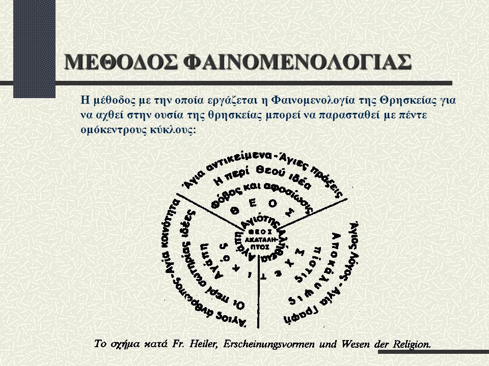 ΜΕΘΟΔΟΣ ΦΑΙΝΟΜΕΝΟΛΟΓΙΑΣ