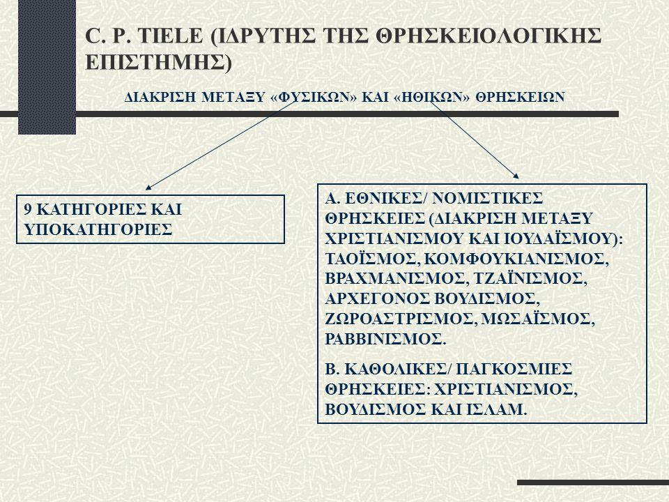 C. P. TIELE (ΙΔΡΥΤΗΣ ΤΗΣ ΘΡΗΣΚΕΙΟΛΟΓΙΚΗΣ ΕΠΙΣΤΗΜΗΣ)