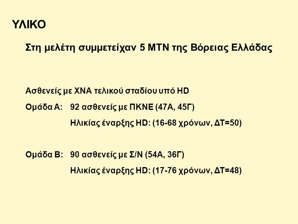 ΥΛΙΚΟ Στη μελέτη συμμετείχαν 5 ΜΤΝ της Βόρειας Ελλάδας