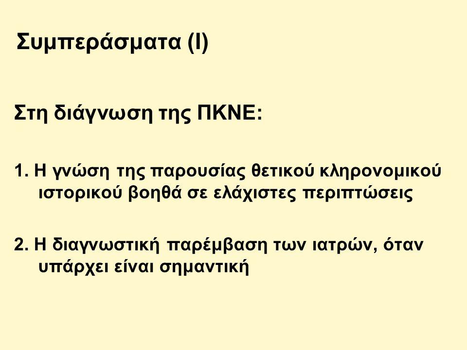 Συμπεράσματα (Ι) Στη διάγνωση της ΠΚΝΕ: