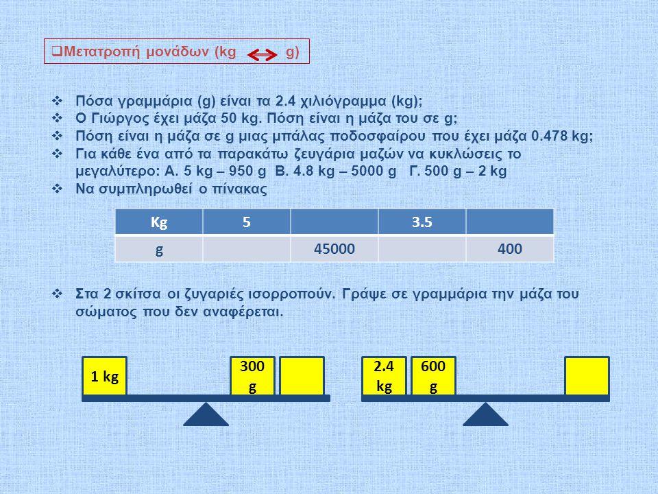Kg 5 3.5 g 45000 400 1 kg 300 g 600 g 2.4 kg Μετατροπή μονάδων (kg g)