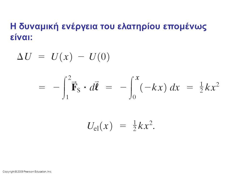 Η δυναμική ενέργεια του ελατηρίου επομένως είναι: