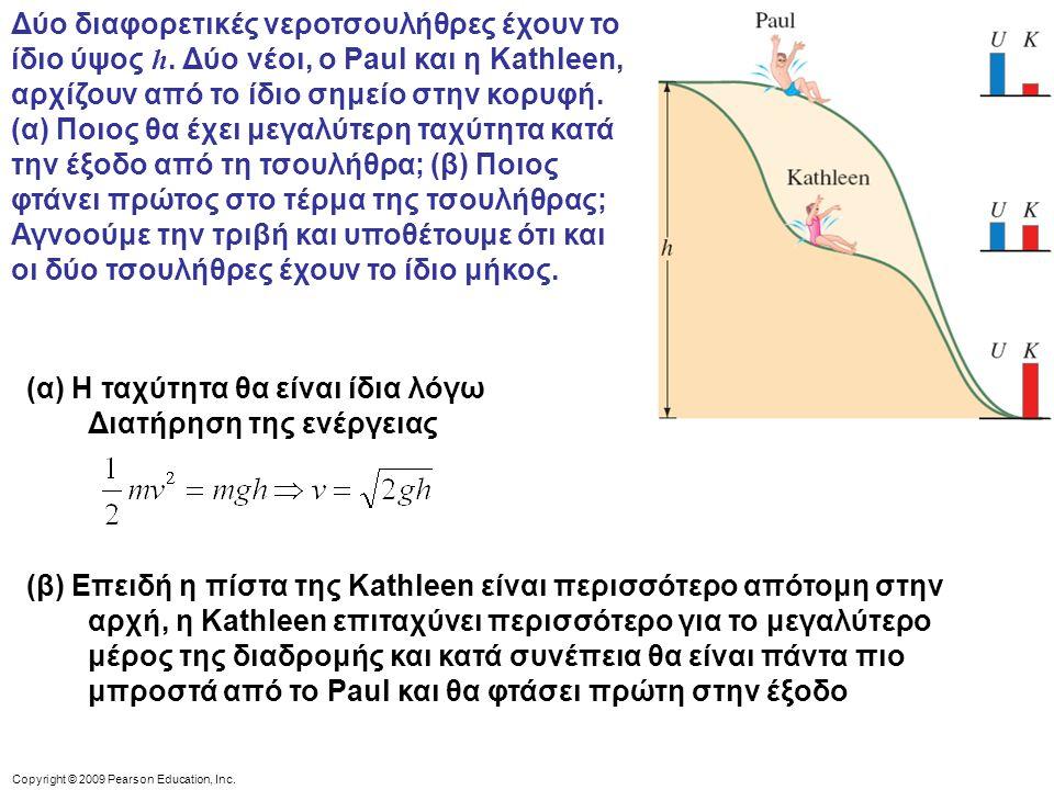 (α) Η ταχύτητα θα είναι ίδια λόγω Διατήρηση της ενέργειας