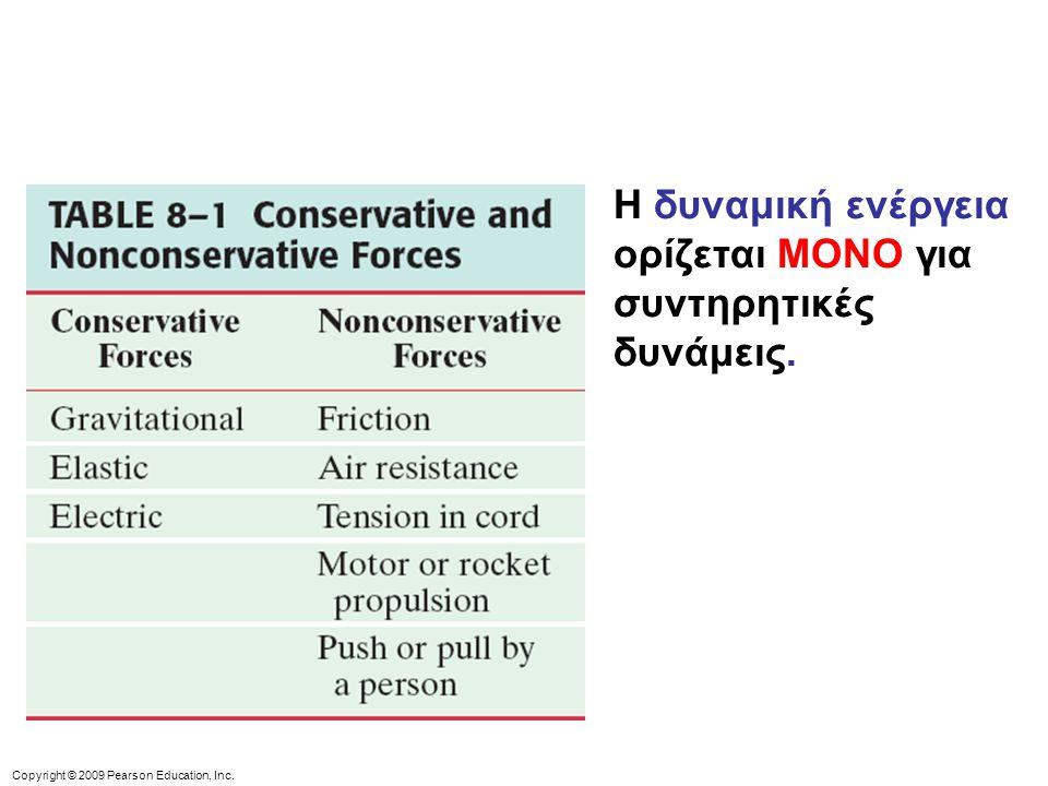 Η δυναμική ενέργεια ορίζεται ΜΟΝΟ για συντηρητικές δυνάμεις.