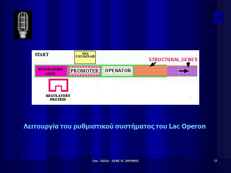 Λειτουργία του ρυθμιστικού συστήματος του Lac Operon