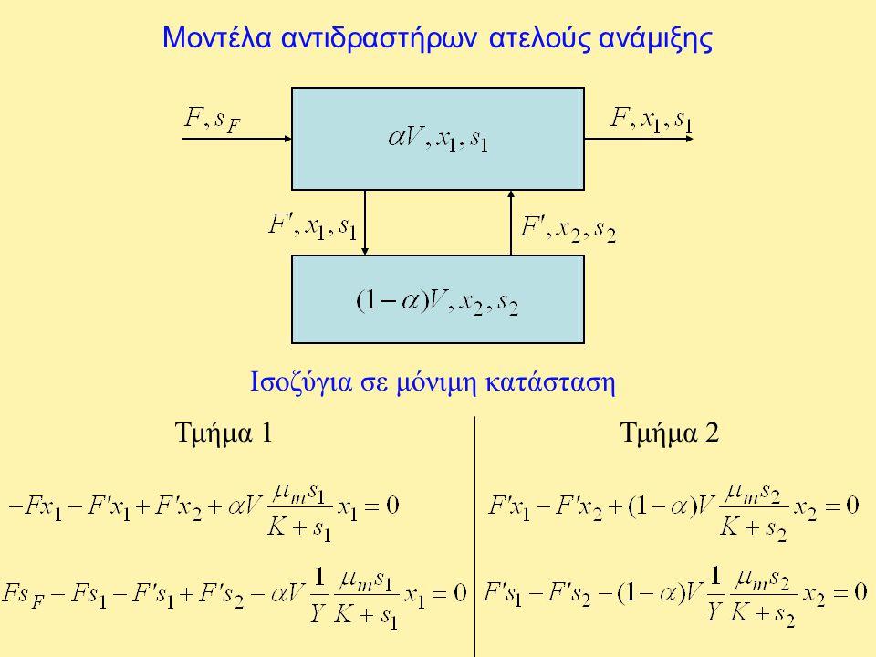Μοντέλα αντιδραστήρων ατελούς ανάμιξης