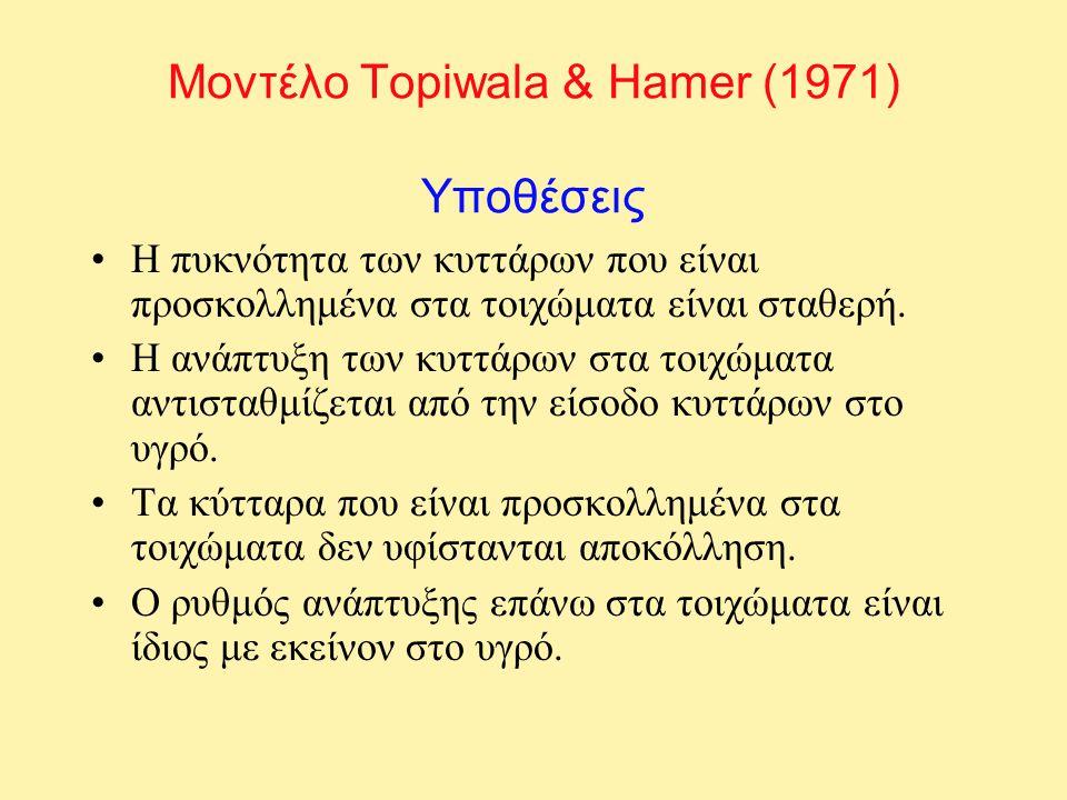Μοντέλο Topiwala & Hamer (1971) Υποθέσεις