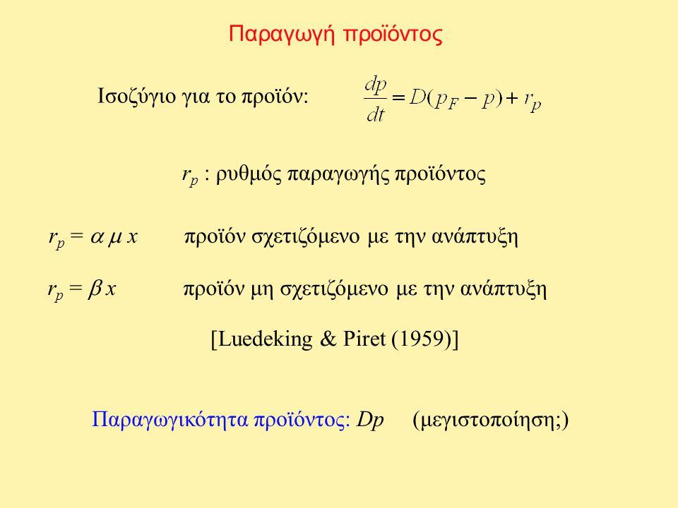 Παραγωγή προϊόντος Ισοζύγιο για το προϊόν: rp : ρυθμός παραγωγής προϊόντος. rp =  x προϊόν σχετιζόμενο με την ανάπτυξη.