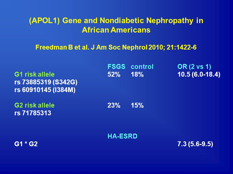 (APOL1) Gene and Nondiabetic Nephropathy in African Americans